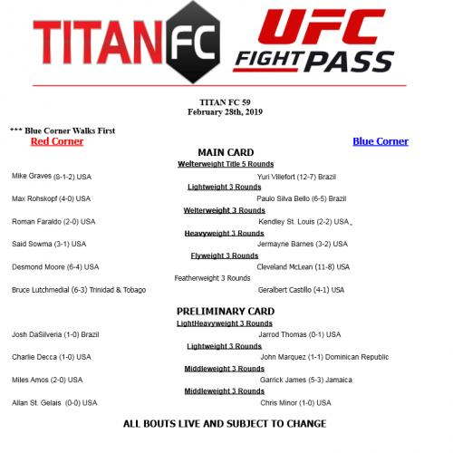 fight card for Titan FC 59